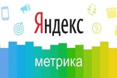 Установка Я.Метрики и Я.Вебмастер 18 - kwork.ru