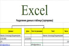 Создам, переконвертирую Ваш файл Word в файл PDF, c PDF наберу в WORD 15 - kwork.ru
