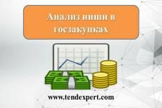 Анализ затрат 11 - kwork.ru
