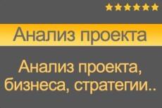 Проанализирую ваш проект или сервис в качестве критика и предложу идеи 39 - kwork.ru