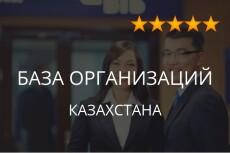 Соберу базу организаций с e-mail по отраслям, парсинг Яндекс карт 24 - kwork.ru