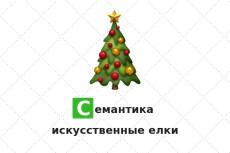 Установлю счетчик Яндекс.Метрики и настрою две цели 19 - kwork.ru