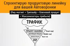 Менеджмент проектов 32 - kwork.ru