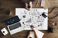 Анализ Вашего проекта, бизнеса, стратегии 3 - kwork.ru
