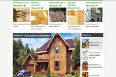 Автонаполняемый сайт автомобильной тематики на WordPress 25 - kwork.ru