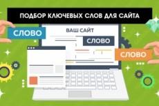 Создание РК в Директе. Рекламная кампания 3 - kwork.ru