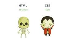 Поработаю с Вашими стилями CSS и добавлю JS анимацию. Правлю HTML 18 - kwork.ru