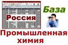 База магазинов одежды России 26 - kwork.ru