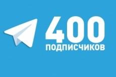 666 подписчиков в Telegram канал 13 - kwork.ru