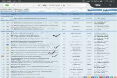 Напишу 10 комментариев к Вашим статьям, на сайте или форуме 21 - kwork.ru