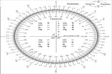 Помогу в решении учебных и-или научных задач по высшей математике 16 - kwork.ru