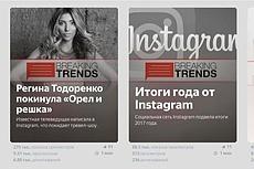 Напишу 2 статьи для Яндекс. Дзен 6 - kwork.ru