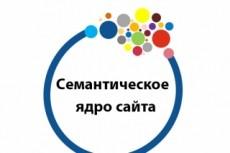 Соберу семантическое ядро и распределю запросы по страницам 13 - kwork.ru