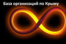 Рассылка писем на Авито в личный кабинет пользователям 12 - kwork.ru