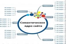 Англоязычные ключевые слова. Семантическое Ядро 11 - kwork.ru