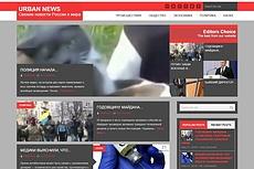Автонаполняемый сайт на wordpress 18 - kwork.ru