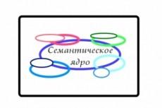 Семантическое ядро (СЯ) сайта 500 ключей c расчётом KEI 43 - kwork.ru