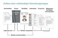Немецкий язык для работы 5 - kwork.ru