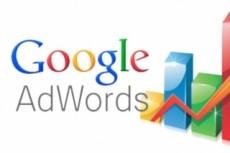 Настройка рекламной кампании в google adwords 12 - kwork.ru