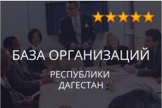 Соберу базу организаций с e-mail по отраслям, парсинг Яндекс карт 25 - kwork.ru