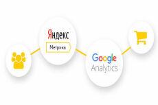 Установлю Google Analytics, Яндекс Метрику, настройка целей 21 - kwork.ru