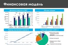 Шаблон финансовой модели Бизнес - плана от Эксперта в Excel 7 - kwork.ru