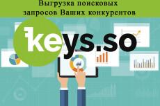 Протестирую название, слоган, дизайн, другое на фокус-группе 6 - kwork.ru