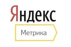 Консультация, обучение по таргетинговой рекламе в Instagram и Facebook 20 - kwork.ru