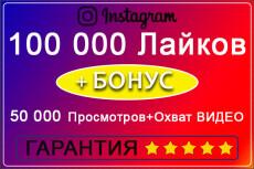 Прогон Вашего рекламного объявления со ссылкой по Доскам объявлений 23 - kwork.ru