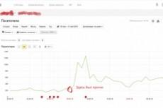 Эффективная настройка Яндекс Директ - РСЯ 27 - kwork.ru
