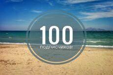 Напишу 2 статьи для Яндекс. Дзен 15 - kwork.ru
