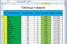 Сделаю за вас работу в Microsoft Office 7 - kwork.ru
