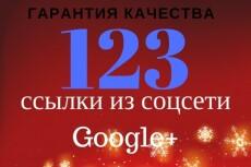666 подписчиков в Telegram канал 25 - kwork.ru