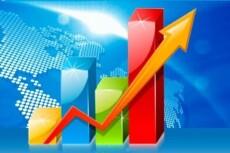 Анализ маркетинга Вашего бизнеса 8 - kwork.ru