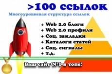 Размещу вручную 20+5 ссылок с профилей форумов, блогов и соц. сетей 39 - kwork.ru