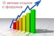 Крауд маркетинг - 20 ссылок на форумах 6 - kwork.ru
