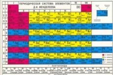 Составлю урок по химии 9 класса 10 - kwork.ru