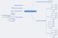Создание карты 12 - kwork.ru