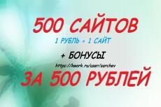 Продам автонаполняемый сайт. Женский журнал 26 - kwork.ru