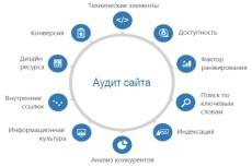 Готовый конструктор лендингов + 320 элементов 16 - kwork.ru