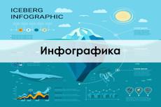 Перерисовка старых чертежей 4 - kwork.ru