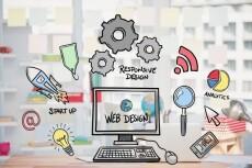 Главную страницу сайта на WordPress 6 - kwork.ru
