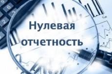 Проведу ABC анализ 3 - kwork.ru