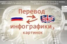 Сделаю приглашение на свадьбу, корпоратив и т.п 33 - kwork.ru