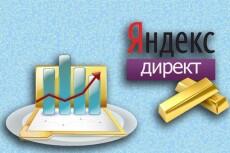 Профессионально настрою РСЯ - заявки от 100 руб 5 - kwork.ru