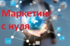 Запчасти для иномарок - как бизнес 29 - kwork.ru