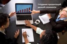 Настройка рекламных компаний Yandex Direct 14 - kwork.ru