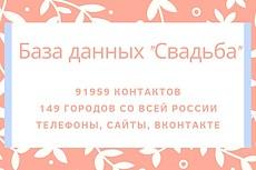 Качественные медицинские статьи для Вашего сайта 15 - kwork.ru