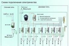Проектирую частные дома 1 м2 14 - kwork.ru