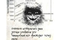 Разработаю макет рекламной страницы 33 - kwork.ru